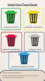 Lingkungan adalah, tentang cara mengelola sampah,