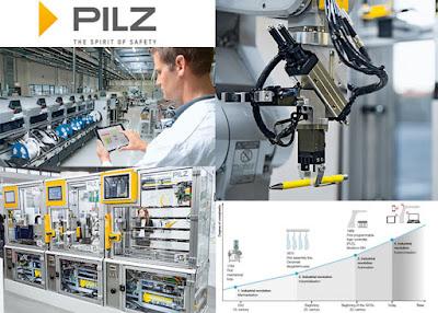 Pilz Industrie 4 at Pilz