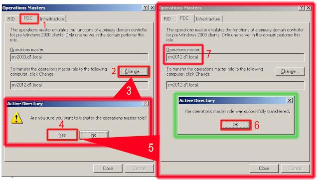 transferir la función Maestro de PDC