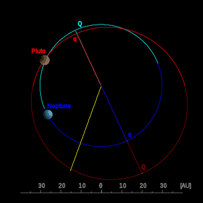 Pluto in hindi