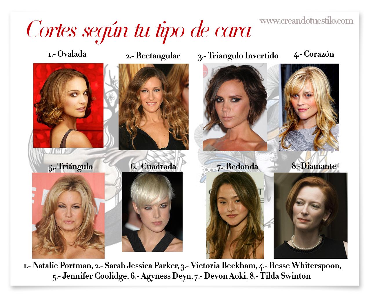 Peinados Para Tipo De Cara - ¡Se acabaron las dudas! ¿Qué peinado me favorece más? Hola