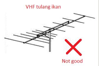 Antena VHF