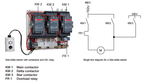 ss abb star delta starter with contactors electrical blog abb a9-30-10 contactor wiring diagram at gsmportal.co