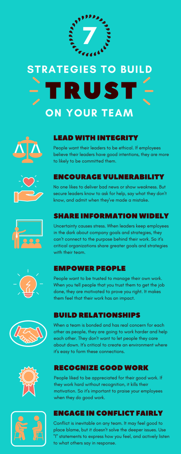 Some of the Best Ways to Build a Perfect Team