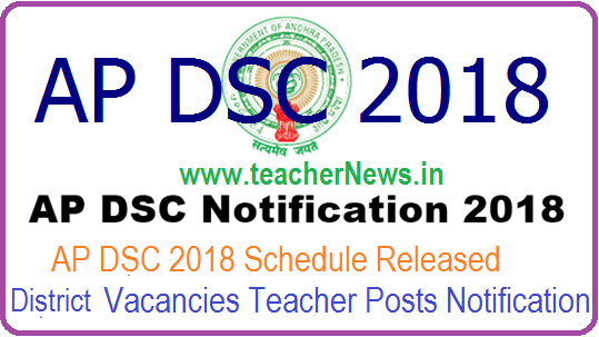 AP DSC SGT District wise Vacancy - DSC 2018 SA, PET, LP, SA Teachers Vacancies