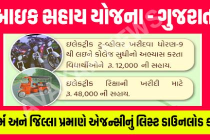 GEDA - Bike Sahay Yojana in Gujarat 2020-21 online Application form and Details.