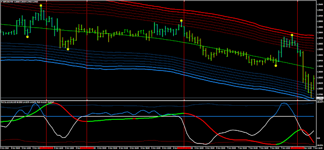 Forex Line Strategy