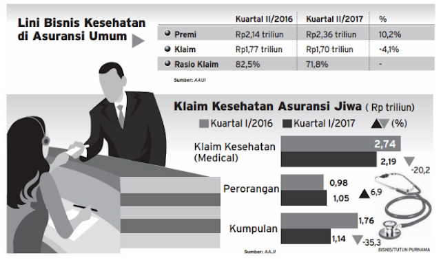 asuransi hospital cash plan flexycare family allianz life indonesia
