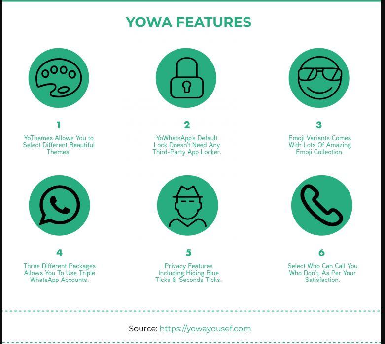 fitur utama yowa