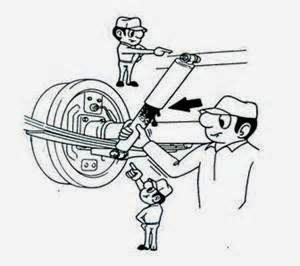 Manfaat komponen System Bahan bakar diesel