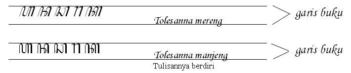 D.memperbaiki tulisan carakan madura yang tidak menggunakan kaidah penulisan yang benar. Carakan Madura