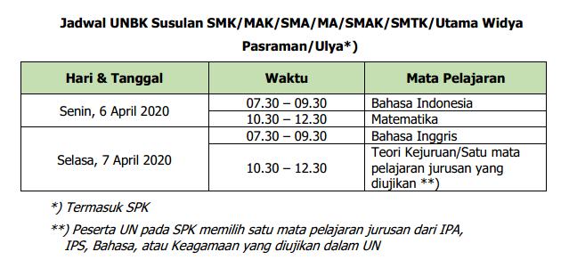 Jadwal UN UNBK SMK / MAK dan SMA / MA Susulan Tahun 2020 (Tahun Pelajaran 2019/2020)