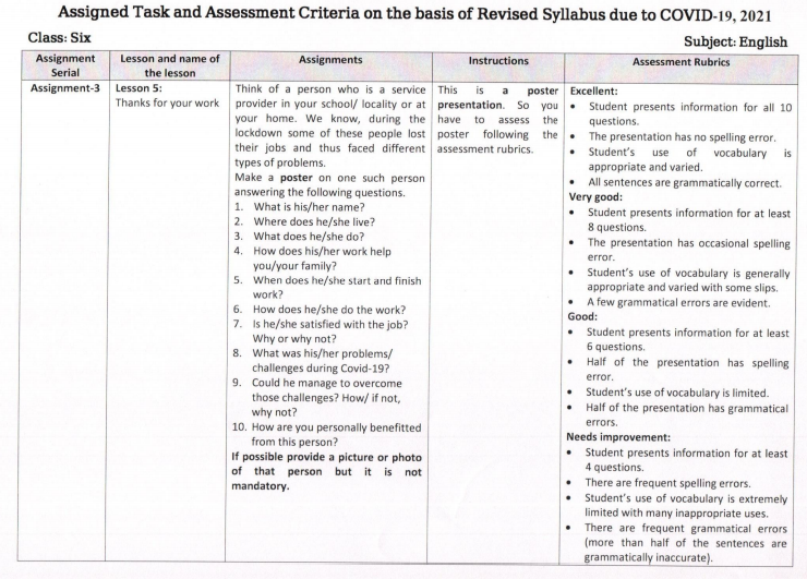 Class Six English | 8th week | Assignment 2021 Answer
