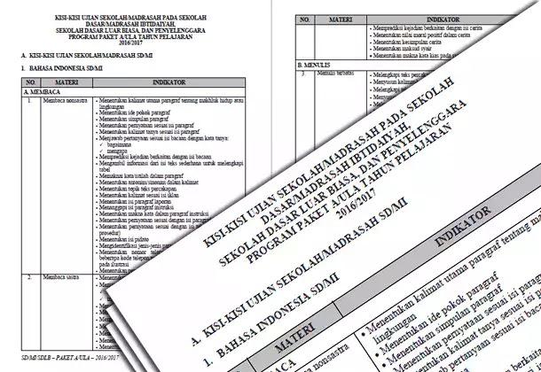 Kisi-Kisi Ujian Sekolah/Madrasah (US/M) SD MI Tahun Pelajaran 2016/2017