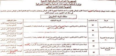 إعلان توظيف بوهران و سيدي بلعباس
