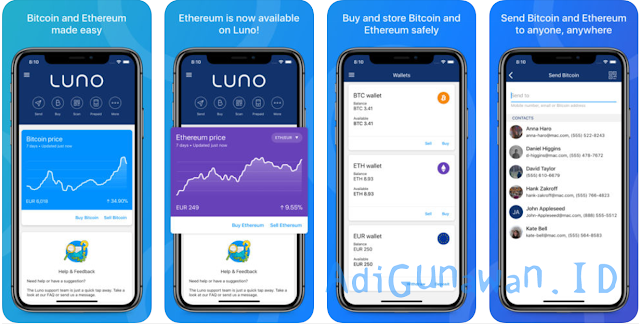Software Trading di Market Luno Exchange