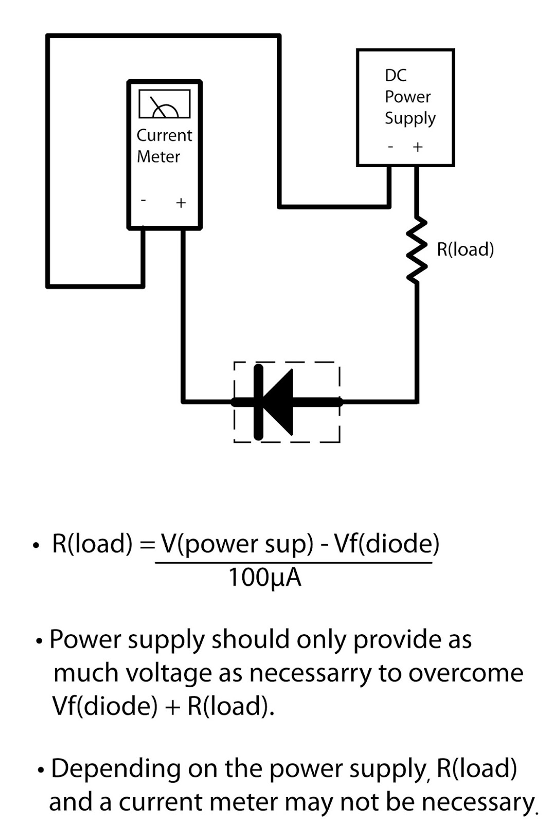 See the simplified block diagram below for an idea on how to connect the  power supply up to the diode. Depending on your power supply, you might  need to use ...