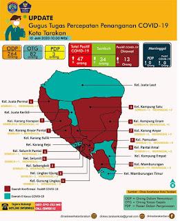 Press Release COVID-19 Tarakan 10 Juni 2020 - Tarakan Info