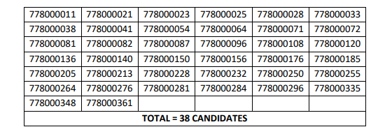 HPSSSB  Laboratory Assistant Post Code: 778 Result 2021