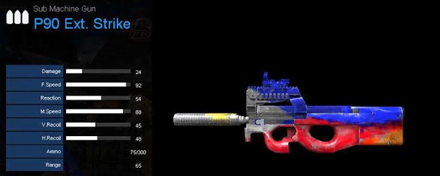 Detail Statistik P90 Ext. Strike
