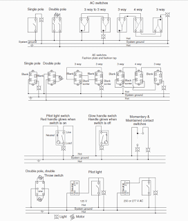 troubleshooting electrical systems, wiring problem, electrical problems, electrical troubleshooting@electrical2z