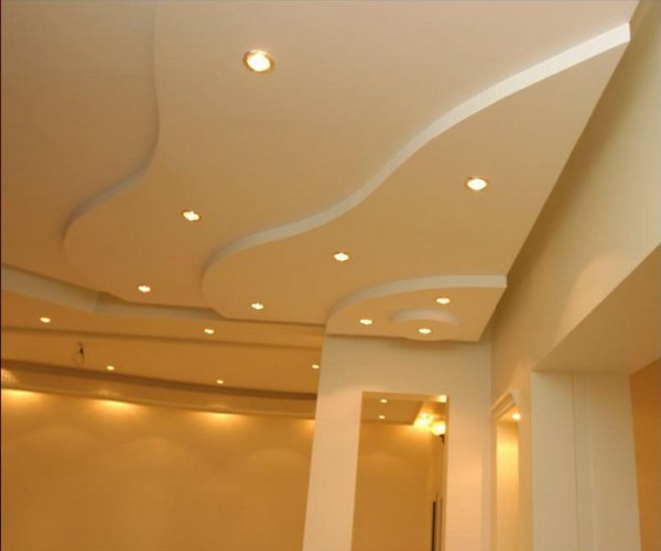 Picture Gypsum Board Roof