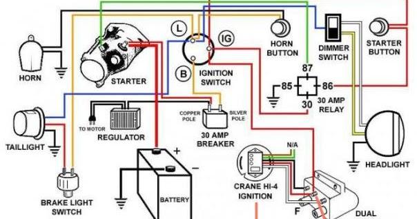 Fyp Development Of Bike Security System