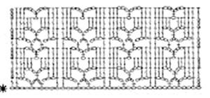 Patron grafico - Crochet Imagen Puntada geométrica para blusas a crochet y ganchillo por Majovel Crochet