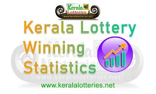 kerala-lottery-winning-statistics-keralalotteries.net