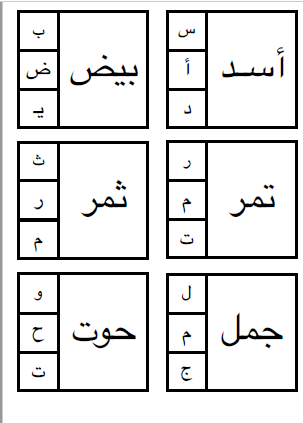 تحميل مذكرة لغة عربية اختر الحرف للصف الأول pdf  من هنا