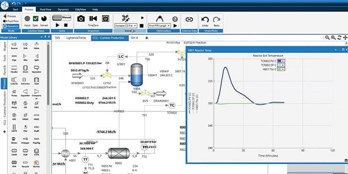 La simulación de procesos es importante para el ejercicio de la ingeniería