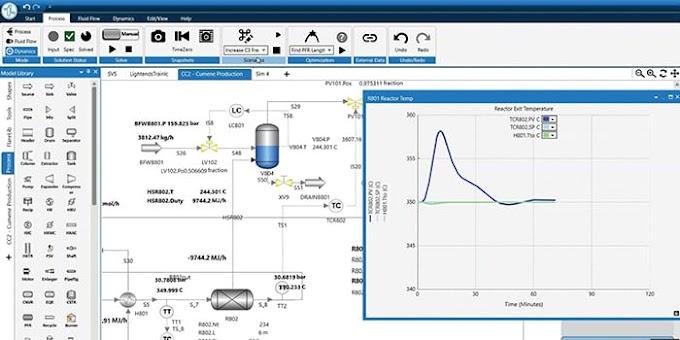 Metodología para desarrollar una simulación de procesos