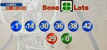 Bonoloto Resultados