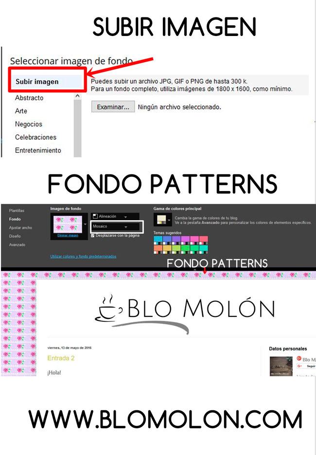 fondos blog patterns