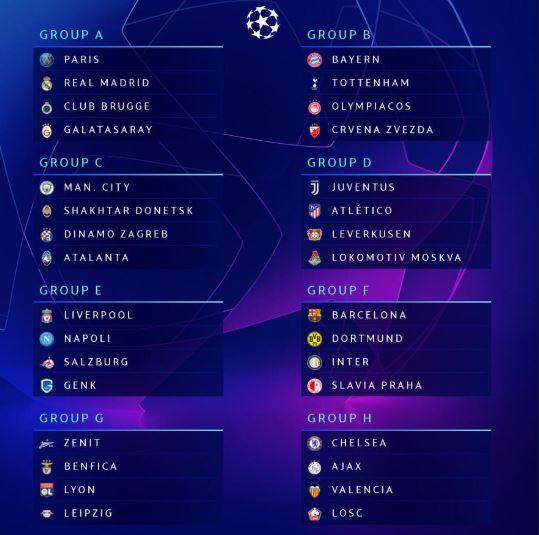 Así quedaron los Grupos que disputarán la UEFA Champions ...