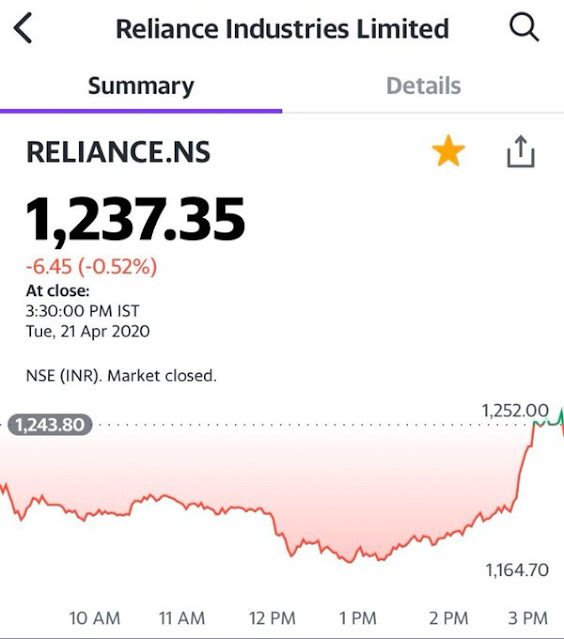 """<head>  <b:include data=""""blog"""" name=""""all-head-content"""">     <b:if cond=""""data:blog.url == &quot;POSTURL&quot;""""> <meta content=""""Facebook takes 9.99% stake in Reliance Jio. Facebook to invest $5.7 bn or Rs 43,574 crs in Jio platforms for a 9.99% equity stake:Jio-Reliance Industries Limited statement. A lots of meme being made after this collaboration  Meanwhile Other companies"""" name=""""description""""></meta> <meta content=""""how facebook will give employement in india,is jio facebook collbaoration good"""" name=""""keywords"""">"""