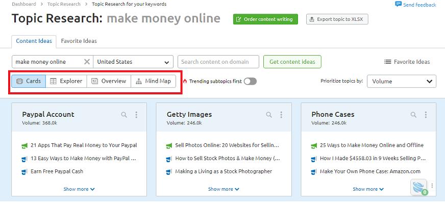 SEMrush Content Marketing Toolkit