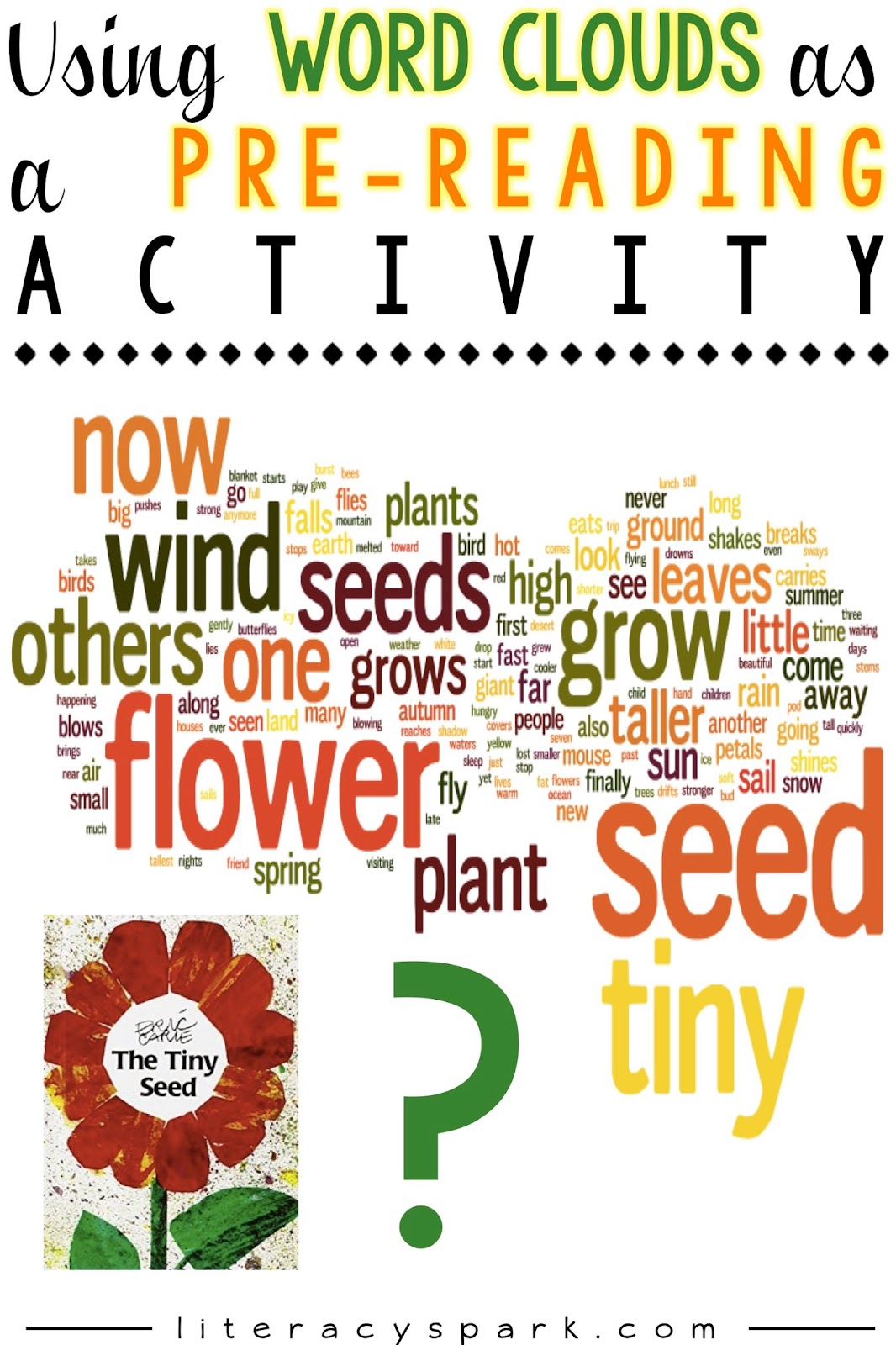 Using Word Clouds As A Pre Reading Activity