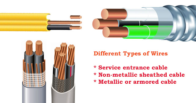 types of wires with their specification, types of wires, what is cable, romex cable, bx cable @electrical2z