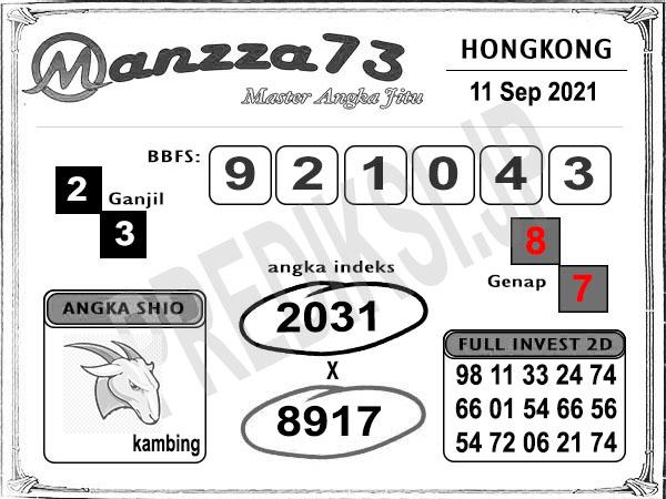 Bocoran Manzza73 HK Sabtu