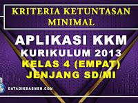 Aplikasi KKM Tematik Kelas 4 Kurikulum 2013 SD/MI Tahun Pelajaran 2020 / 2021