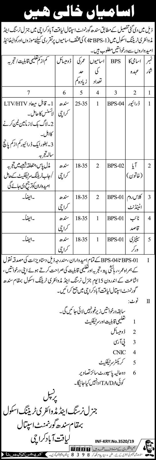 Government of Sindh Hospital Liaquat Abad, Karachi Jobs 2019