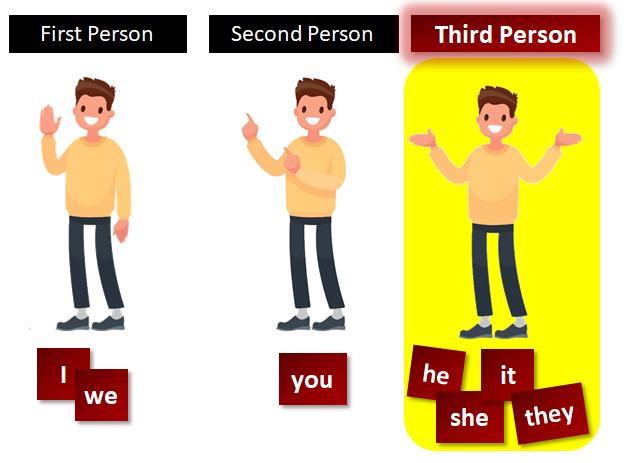 Apa itu Third Singular Person ?