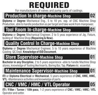 10th Pass, ITI, Diploma, B.E., Job Vacancy in Gujarat In Gujarat Intrux Ltd For Manufacturers of Valves and Pump Parts of Castings.