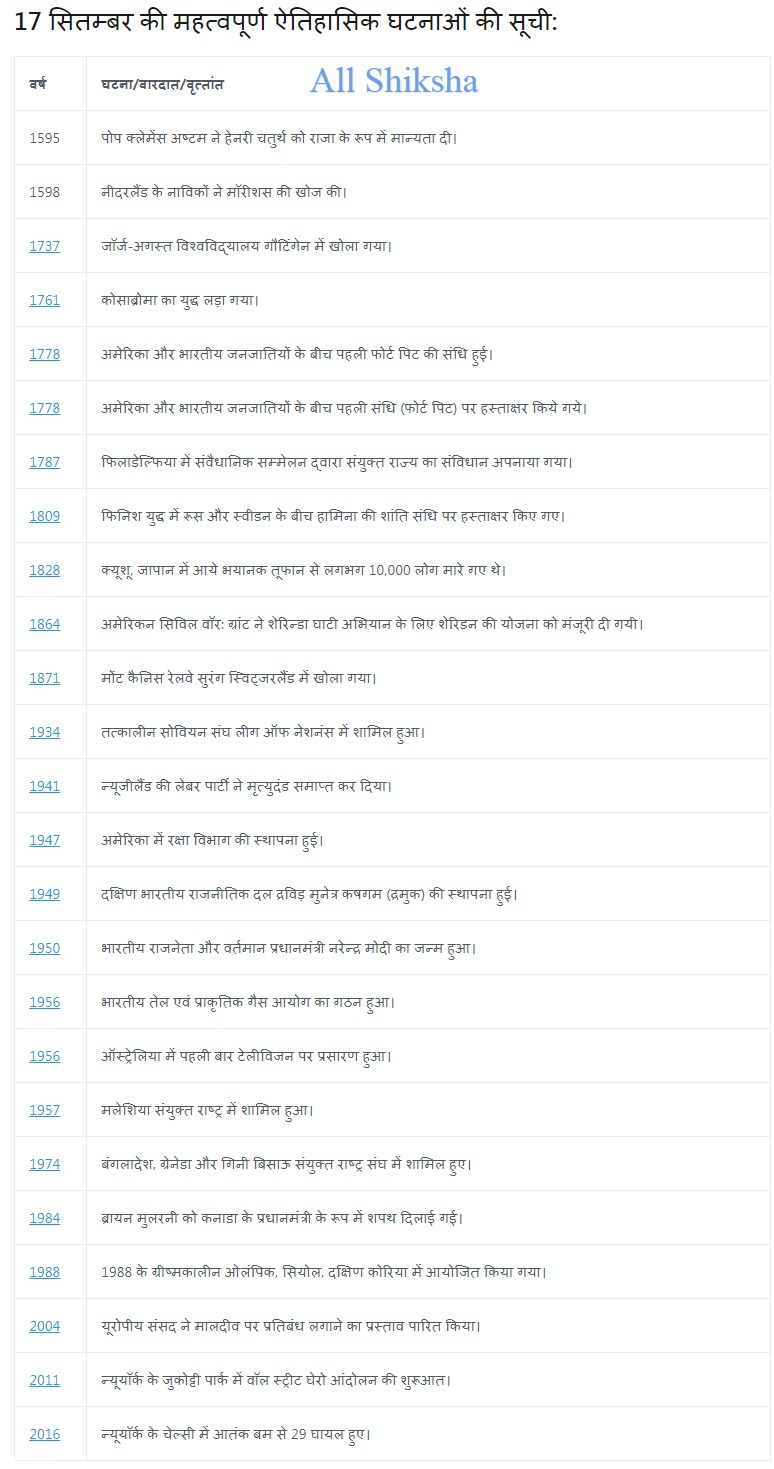 History of 17 September