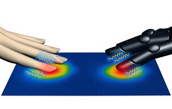 Aneka Hasil Eksperimen dengan Tekstur Kulit Manusia