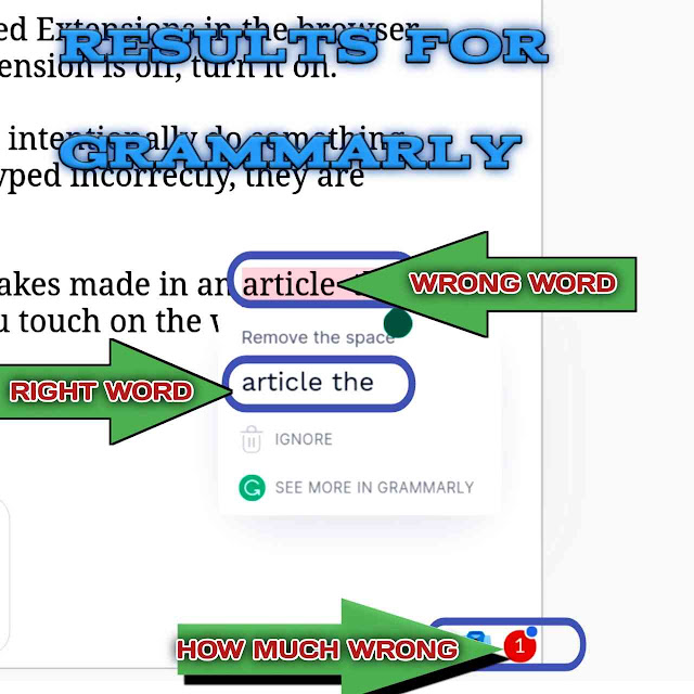 Grammarly extension article writing