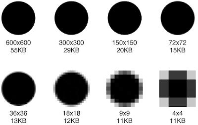 Size-gambar-vektor