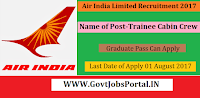 Air India Limited Recruitment 2017– 400 Trainee Cabin Crew