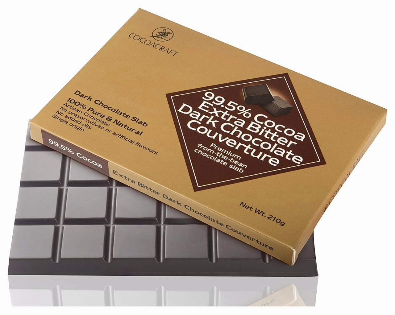 Chocolate Cause for Acne